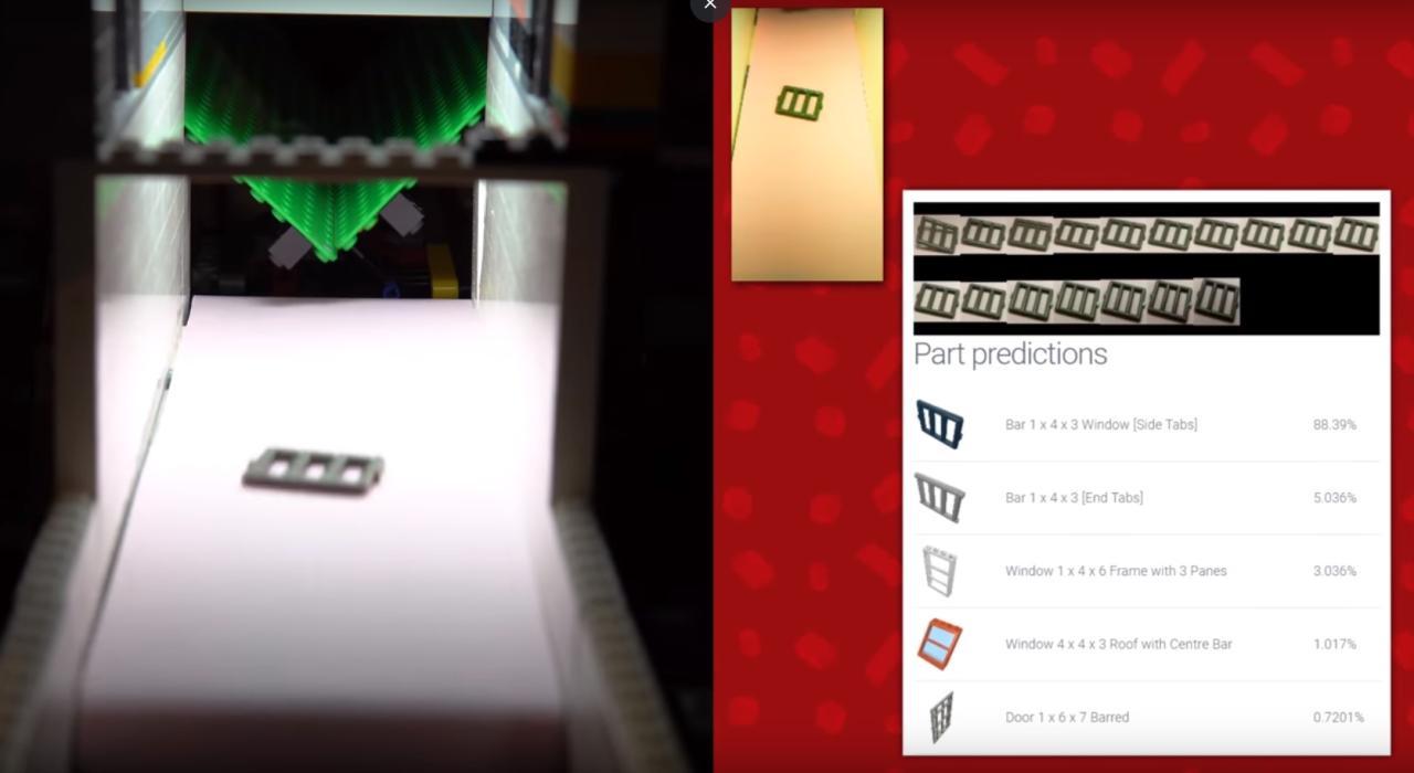 Ved hjælp af en database med CAD-tegninger af Lego-klodser og et neuralt netværk er systemet i stand til at genkende alle Lego-klodser, der nogensinde er blevet produceret.Illustration: Youtube/Daniel West