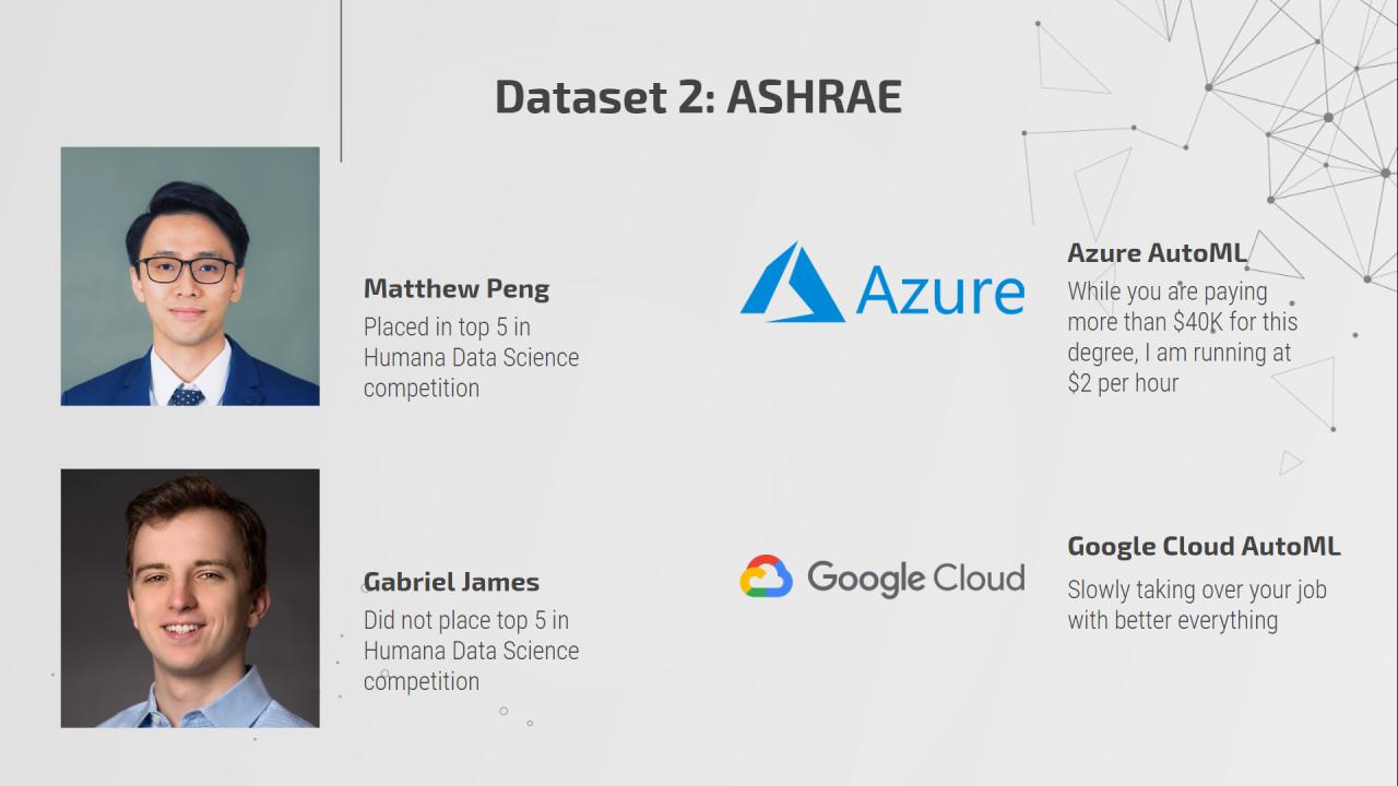 Ashrae results2