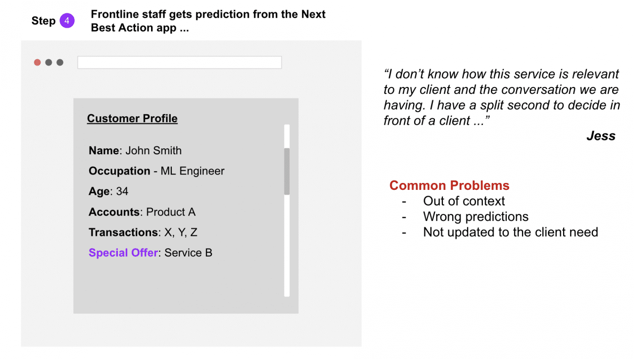 Step 4 — Presenting Suggestions: The Problem (Left) and The Fix (Right); Author's analysis & experience