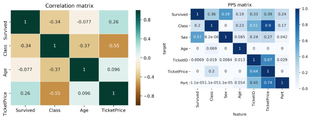 correlation-vs-prediction-matrix