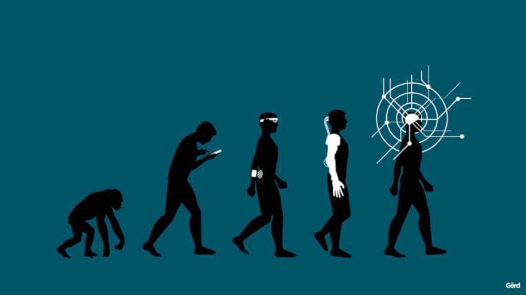 AI, kunstig intelligens, transhumanisme